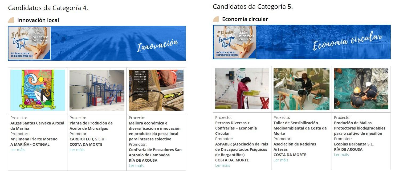 II Premios Economía Azul
